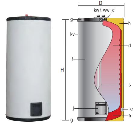 Бойлер косвенного нагрева Lapesa GX4-190 (200) S